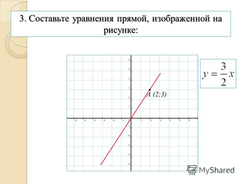 3. Составьте уравнения прямой, изображенной на рисунке:
