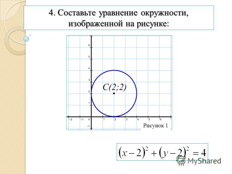 4. Составьте уравнение окружности, изображенной на рисунке: Рисунок 1