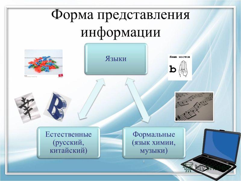 Форма представления информации Языки Формальные (язык химии, музыки) Естественные (русский, китайский)