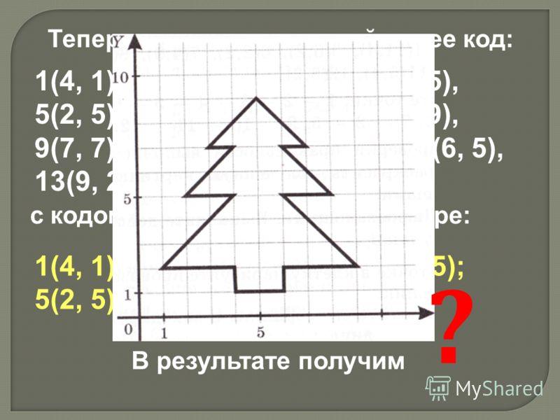 1(4, 1), 2(4, 2), 3(1, 2), 4(4, 5), 5(2, 5), 6(4, 7), 7(3, 7), 8(5, 9), 9(7, 7), 10(6, 7), 11(8, 5), 12(6, 5), 13(9, 2), 14(6, 2), 15(6, 1) 1(4, 1); 2(4, 2); 3(1, 2); 4(4, 5); 5(2, 5); 6(4, 7); Теперь сравним заданный ранее код: с кодом в рассмотренн