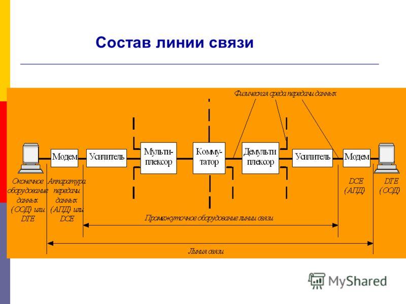 Состав линии связи