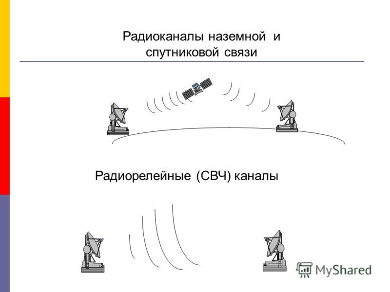 Радиоканалы наземной и спутниковой связи Радиорелейные (СВЧ) каналы
