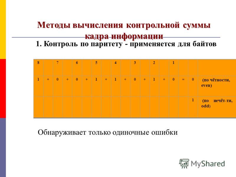 Методы вычисления контрольной суммы кадра информации 1. Контроль по паритету - применяется для байтов 8 7 6 5 4 3 2 1 1+0+0+1+1+0+1+0=0 (по чётности, even) 1 (по нечёт-ти, odd ) Обнаруживает только одиночные ошибки