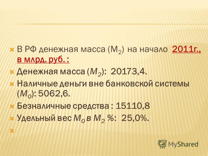 В РФ денежная масса (М 2 ) на начало 2011г., в млрд. руб. : Денежная масса (М 2 ): 20173,4. Наличные деньги вне банковской системы (М 0 ): 5062,6. Безналичные средства : 15110,8 Удельный вес М 0 в М 2 %: 25,0%.