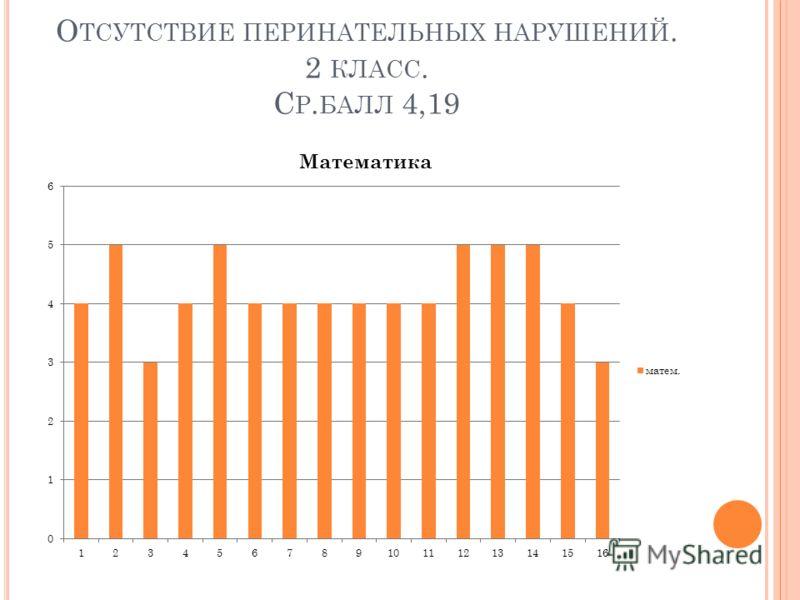 О ТСУТСТВИЕ ПЕРИНАТЕЛЬНЫХ НАРУШЕНИЙ. 2 КЛАСС. С Р. БАЛЛ 4,19