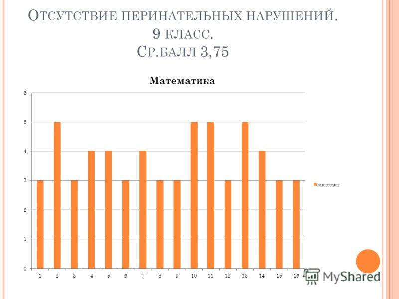 О ТСУТСТВИЕ ПЕРИНАТЕЛЬНЫХ НАРУШЕНИЙ. 9 КЛАСС. С Р. БАЛЛ 3,75
