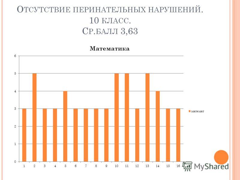 О ТСУТСТВИЕ ПЕРИНАТЕЛЬНЫХ НАРУШЕНИЙ. 10 КЛАСС. С Р. БАЛЛ 3,63