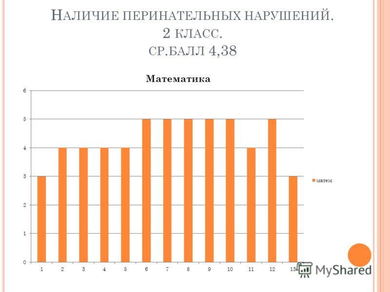 Н АЛИЧИЕ ПЕРИНАТЕЛЬНЫХ НАРУШЕНИЙ. 2 КЛАСС. СР. БАЛЛ 4,38