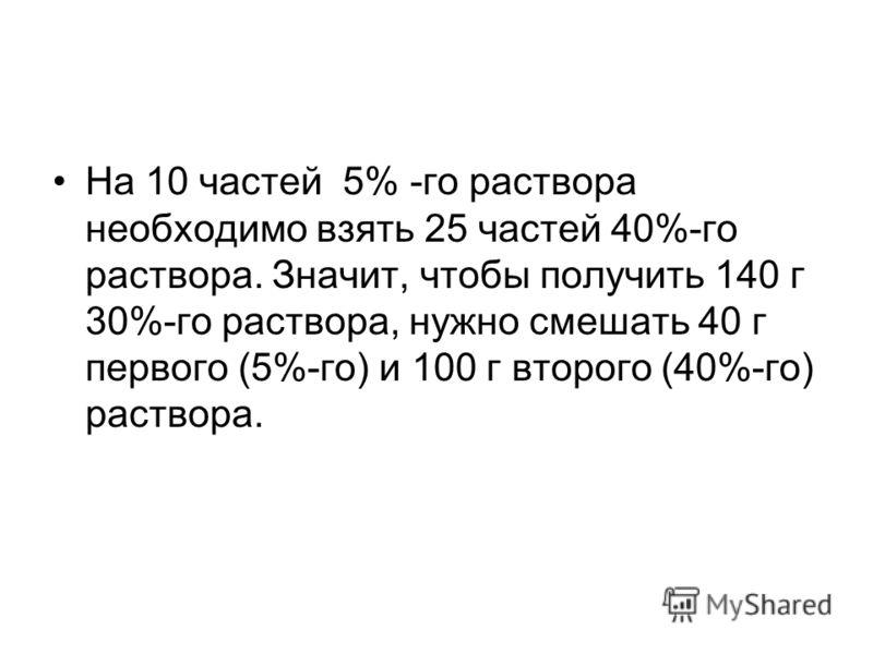 На 10 частей 5% -го раствора необходимо взять 25 частей 40%-го раствора. Значит, чтобы получить 140 г 30%-го раствора, нужно смешать 40 г первого (5%-го) и 100 г второго (40%-го) раствора.