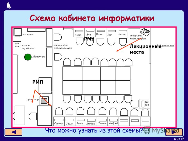 План кабинета информатики схема