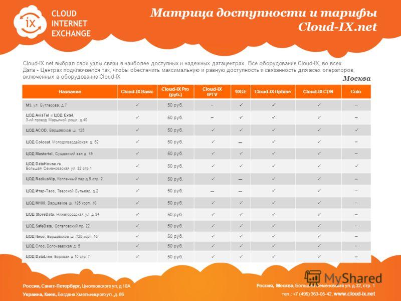 Матрица доступности и тарифы Cloud-IX.net Cloud-IX.net выбрал свои узлы связи в наиболее доступных и надежных датацентрах. Все оборудование Cloud-IX, во всех Дата - Центрах подключается так, чтобы обеспечить максимальную и равную доступность и связан