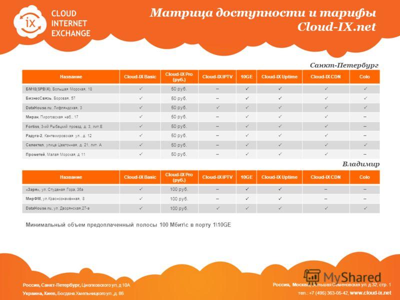 НазваниеCloud-IX Basic Cloud-IX Pro (руб.) Cloud-IX IPTV10GECloud-IX UptimeCloud-IX CDNColo БМ18(SPBIX), Большая Морская, 18 50 руб. – БизнесСвязь, Боровая, 57 50 руб. – DataHouse.ru, Лифляндская, 3 50 руб. Миран, Пироговская наб., 17 50 руб. – – For