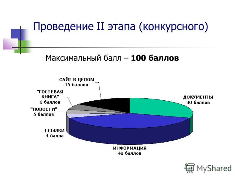 Проведение II этапа (конкурсного) Максимальный балл – 100 баллов