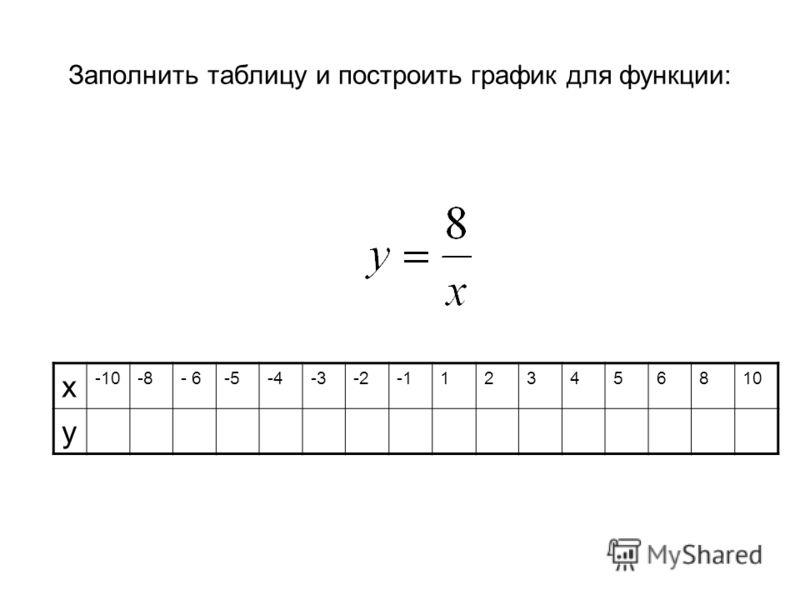 Заполнить таблицу и построить график для функции: х -10-8- 6-5-4-3-2123456810 у