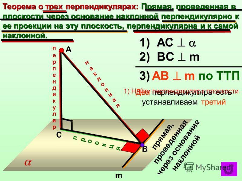 Теорема о трех перпендикулярах: Прямая, проведенная в плоскости через основание наклонной перпендикулярно к ее проекции на эту плоскость, перпендикулярна и к самой наклонной. А С В перпендикулярперпендикуляр наклоннаянаклонная проекцяпроекця прямая,