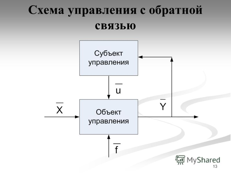 13 Схема управления с обратной связью