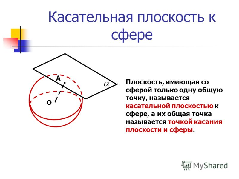 . О А Касательная плоскость к сфере. Плоскость, имеющая со сферой только одну общую точку, называется касательной плоскостью к сфере, а их общая точка называется точкой касания плоскости и сферы.