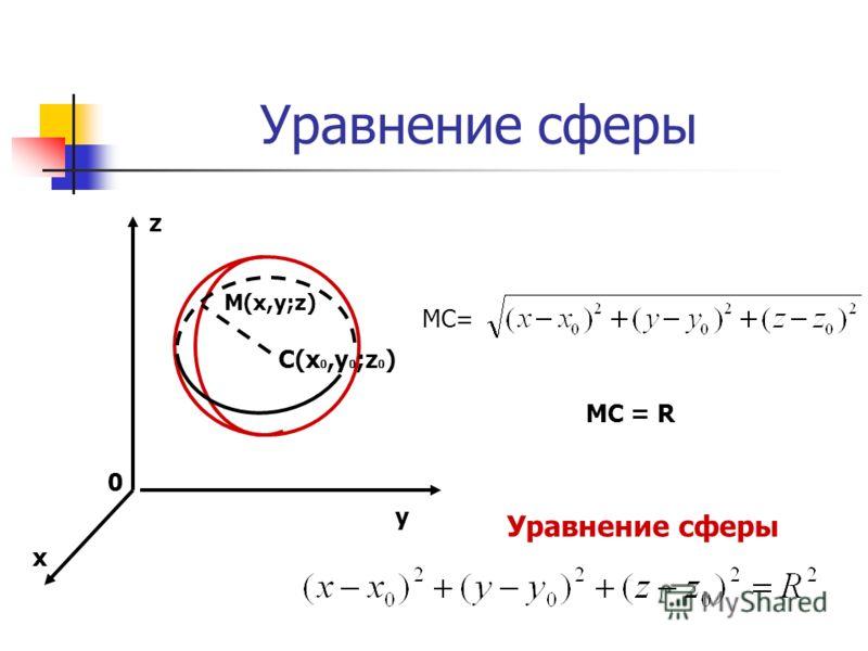 Уравнение сферы С(х 0,y 0 ;z 0 ) M(х,y;z) x y z 0 MC= MC = R Уравнение сферы