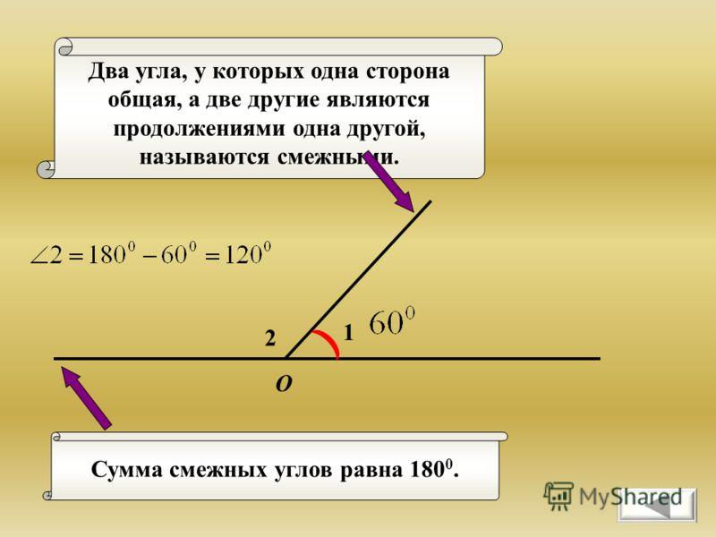 Сумма смежных углов равна 180 0. Два угла, у которых одна сторона общая, а две другие являются продолжениями одна другой, называются смежными. О 1 2