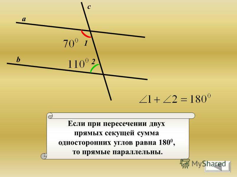 Если при пересечении двух прямых секущей сумма односторонних углов равна 180 0, то прямые параллельны. а b c 1 2