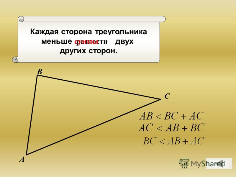 Каждая сторона треугольника меньше двух других сторон. А В С разностисуммы
