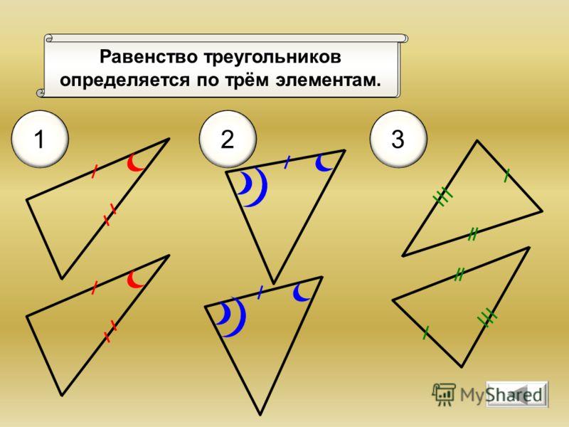 Вспомним признаки равенства треугольников 123 Равенство треугольников определяется по трём элементам.