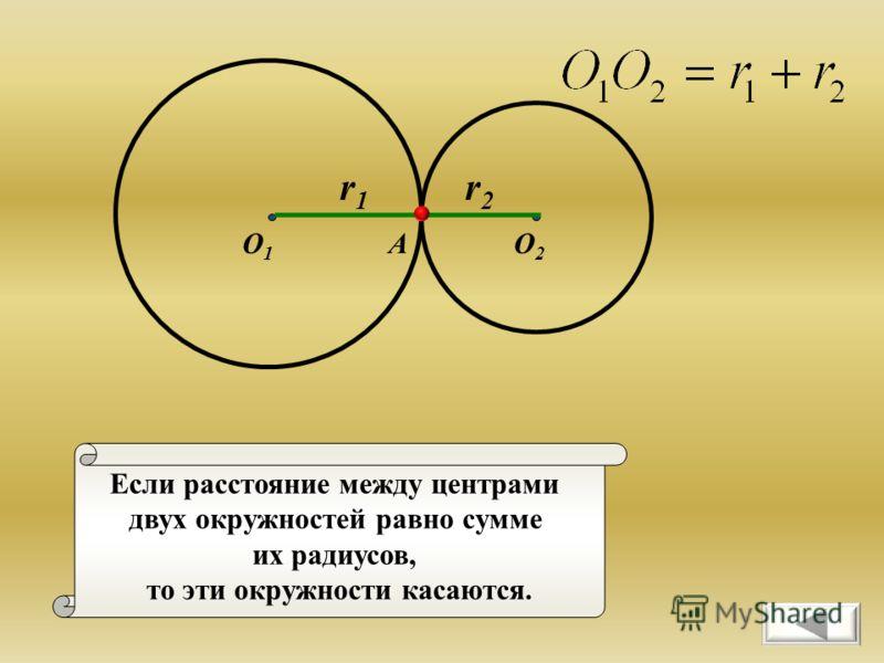 Если расстояние между центрами двух окружностей равно сумме их радиусов, то эти окружности касаются. О1О1 О2О2 r1r1 r2r2 А