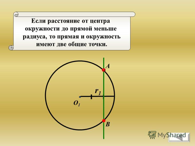 Если расстояние от центра окружности до прямой меньше радиуса, то прямая и окружность имеют две общие точки. О1О1 r1r1 В А