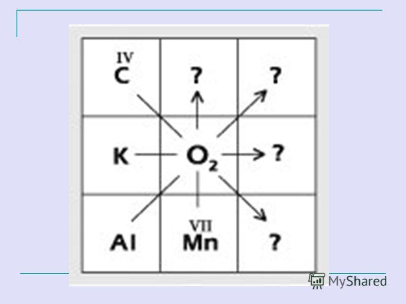 Составьте формулы: оксида железа (III)