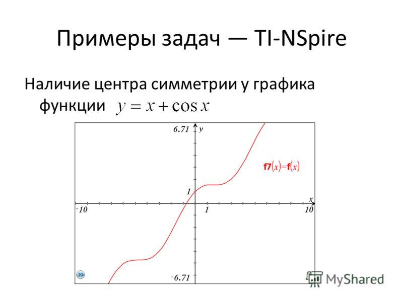 Примеры задач TI-NSpire Наличие центра симметрии у графика функции
