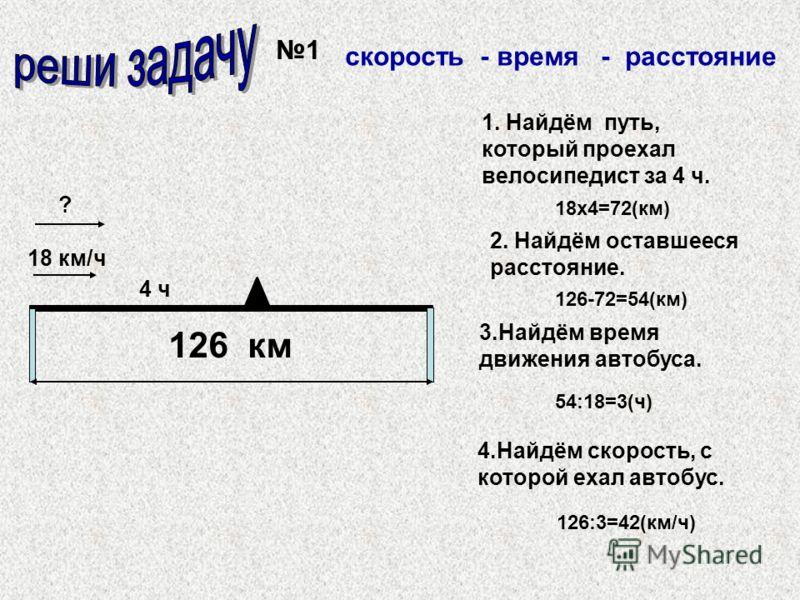 1 126 км 18 км/ч ? скорость - время - расстояние 1. Найдём путь, который проехал велосипедист за 4 ч. 2. Найдём оставшееся расстояние. 3.Найдём время движения автобуса. 4.Найдём скорость, с которой ехал автобус. 18х4=72(км) 126-72=54(км) 54:18=3(ч) 1