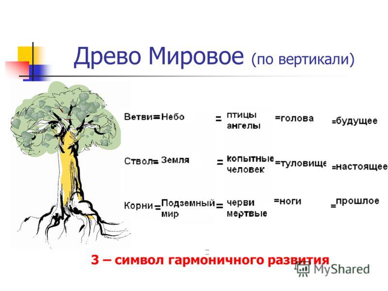 Древо Мировое (по вертикали)