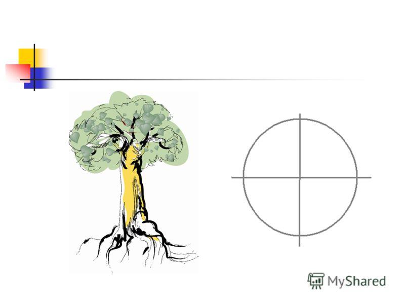 4 – символ гармоничного постоянства