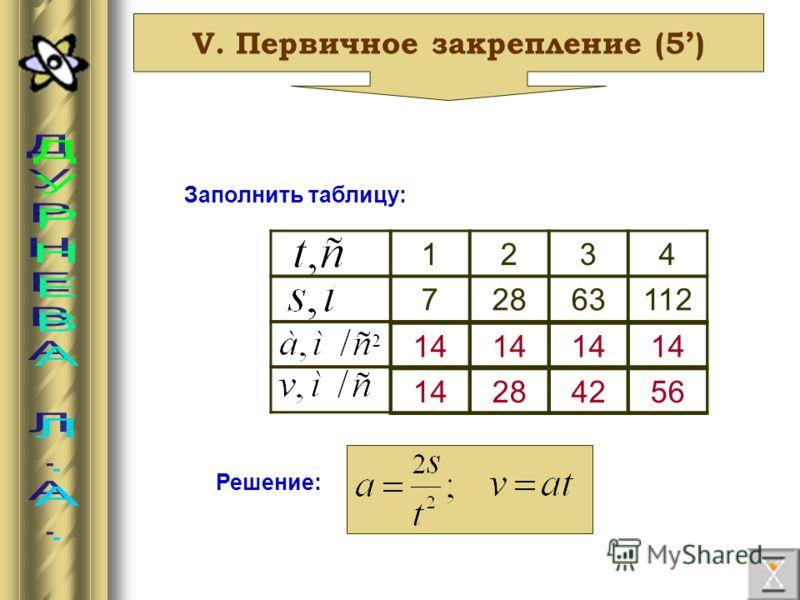 V. Первичное закрепление (5) Заполнить таблицу: 1234 72863112 Решение: 14 284256