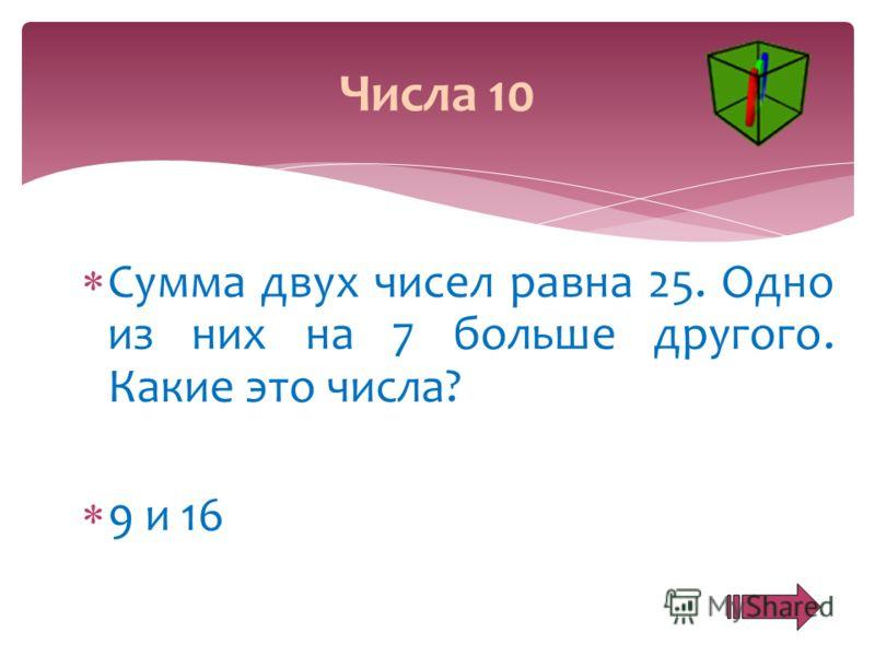 Первый тур Числа 10 20 30 40 Закономерно сть 10 20 30 40 Геометрия 10 20 30 40 Ребусы 10 1010 20 30 40 Второй тур