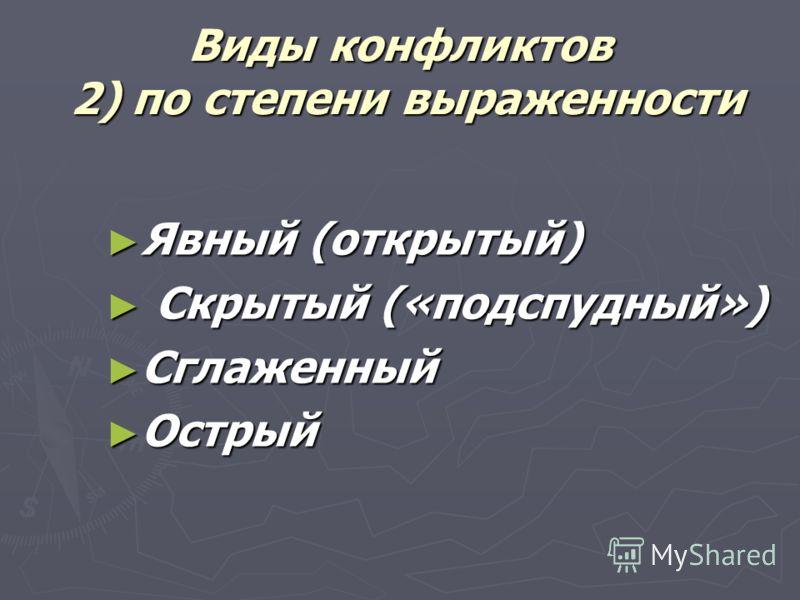 Виды конфликтов 2) по степени выраженности Явный (открытый) Явный (открытый) Скрытый («подспудный») Скрытый («подспудный») Сглаженный Сглаженный Острый Острый