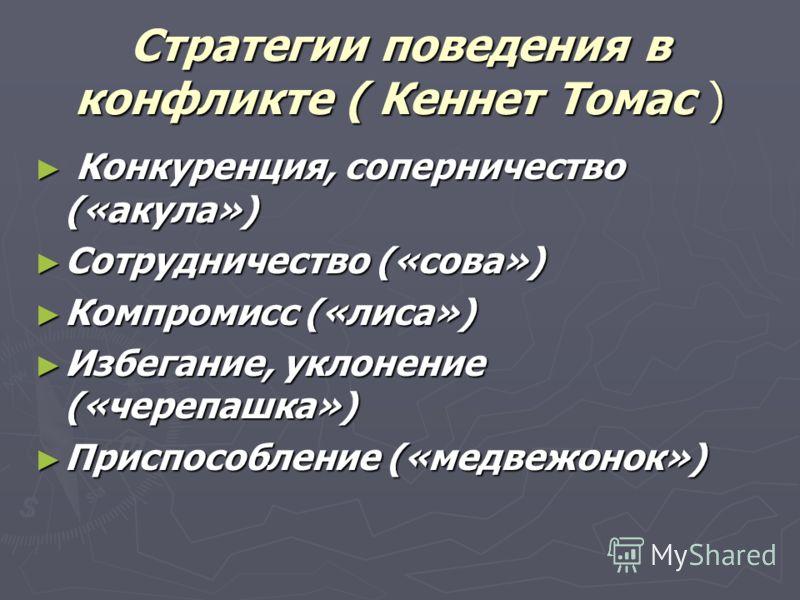 Стратегии поведения в конфликте ( Кеннет Томас ) Конкуренция, соперничество («акула») Конкуренция, соперничество («акула») Сотрудничество («сова») Сотрудничество («сова») Компромисс («лиса») Компромисс («лиса») Избегание, уклонение («черепашка») Избе