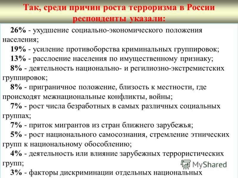 Так, среди причин роста терроризма в России респонденты указали: 26% - ухудшение социально-экономического положения населения; 19% - усиление противоборства криминальных группировок; 13% - расслоение населения по имущественному признаку; 8% - деятель