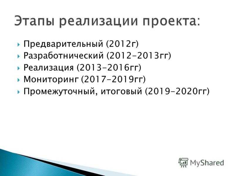 Предварительный (2012г) Разработнический (2012-2013гг) Реализация (2013-2016гг) Мониторинг (2017-2019гг) Промежуточный, итоговый (2019-2020гг)