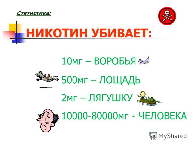 НИКОТИН УБИВАЕТ: 10мг – ВОРОБЬЯ 500мг – ЛОЩАДЬ 2мг – ЛЯГУШКУ 10000-80000мг - ЧЕЛОВЕКА Статистика: