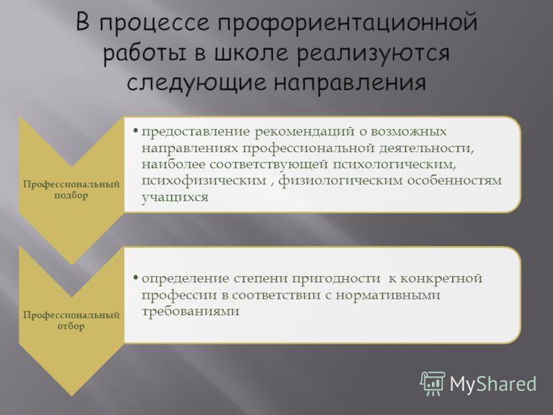 Профессиональный подбор предоставление рекомендаций о возможных направлениях профессиональной деятельности, наиболее соответствующей психологическим, психофизическим, физиологическим особенностям учащихся Профессиональный отбор определение степени пр