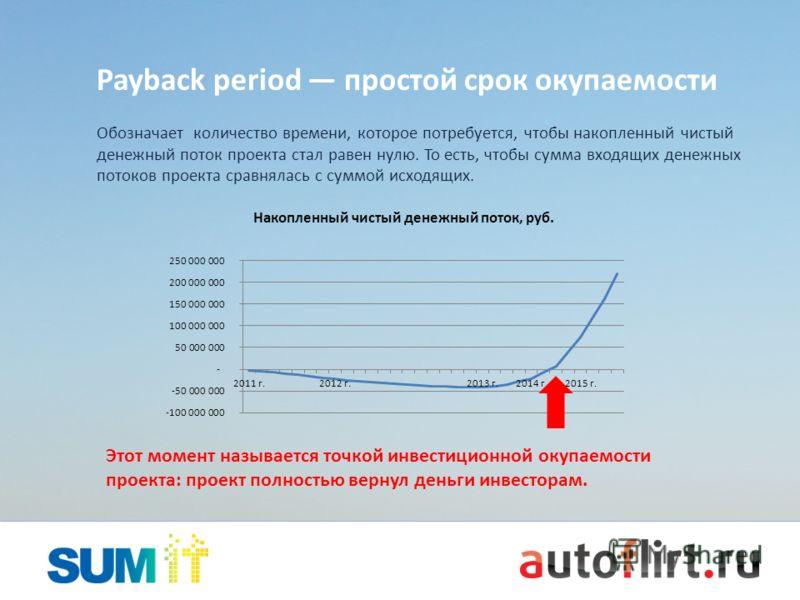Payback period простой срок окупаемости Обозначает количество времени, которое потребуется, чтобы накопленный чистый денежный поток проекта стал равен нулю. То есть, чтобы сумма входящих денежных потоков проекта сравнялась с суммой исходящих. Этот мо