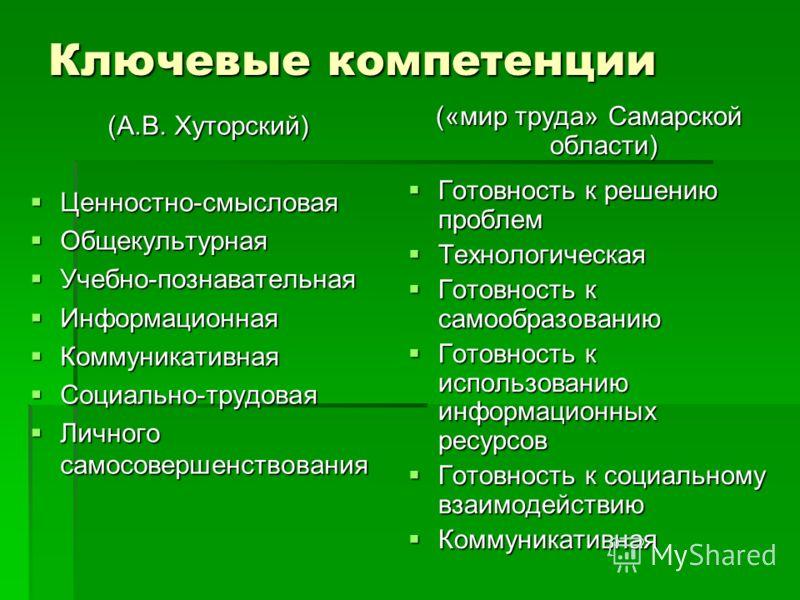 Ключевые компетенции («мир труда» Самарской области) Готовность к решению проблем Готовность к решению проблем Технологическая Технологическая Готовность к самообразованию Готовность к самообразованию Готовность к использованию информационных ресурсо