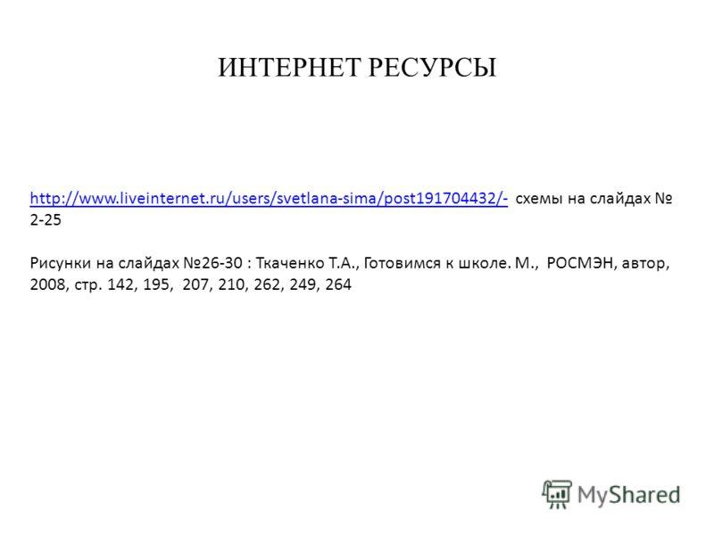 ИНТЕРНЕТ РЕСУРСЫ http://www.liveinternet.ru/users/svetlana-sima/post191704432/-http://www.liveinternet.ru/users/svetlana-sima/post191704432/- схемы на слайдах 2-25 Рисунки на слайдах 26-30 : Ткаченко Т.А., Готовимся к школе. М., РОСМЭН, автор, 2008,