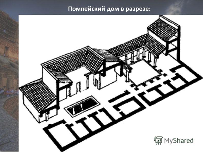 Помпейский дом в разрезе: