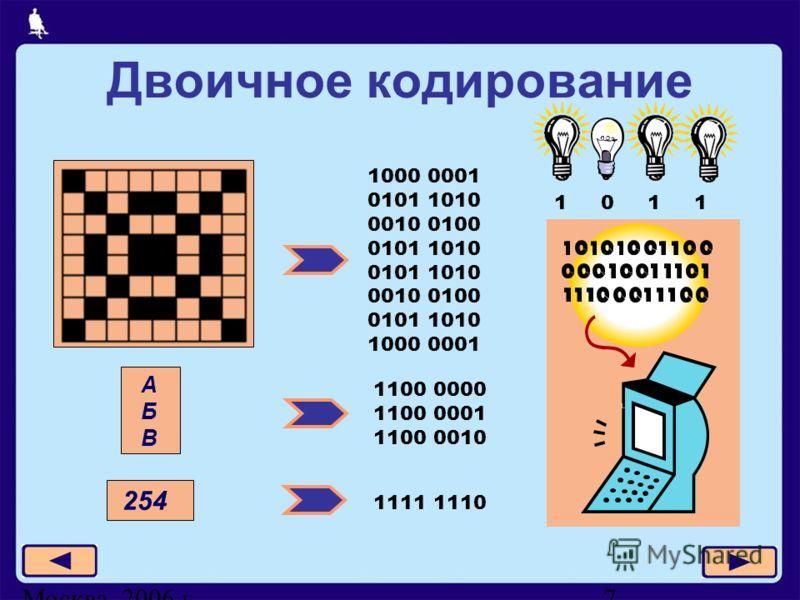 Москва, 2006 г.7 Двоичное кодирование 1000 0001 0101 1010 0010 0100 0101 1010 0010 0100 0101 1010 1000 0001 1100 0000 1100 0001 1100 0010 АБВАБВ 254 1111 1110 1 0 1 1