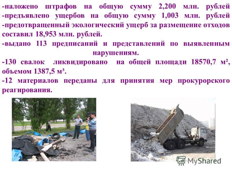 -наложено штрафов на общую сумму 2,200 млн. рублей -предъявлено ущербов на общую сумму 1,003 млн. рублей -предотвращенный экологический ущерб за размещение отходов составил 18,953 млн. рублей. -выдано 113 предписаний и представлений по выявленным нар