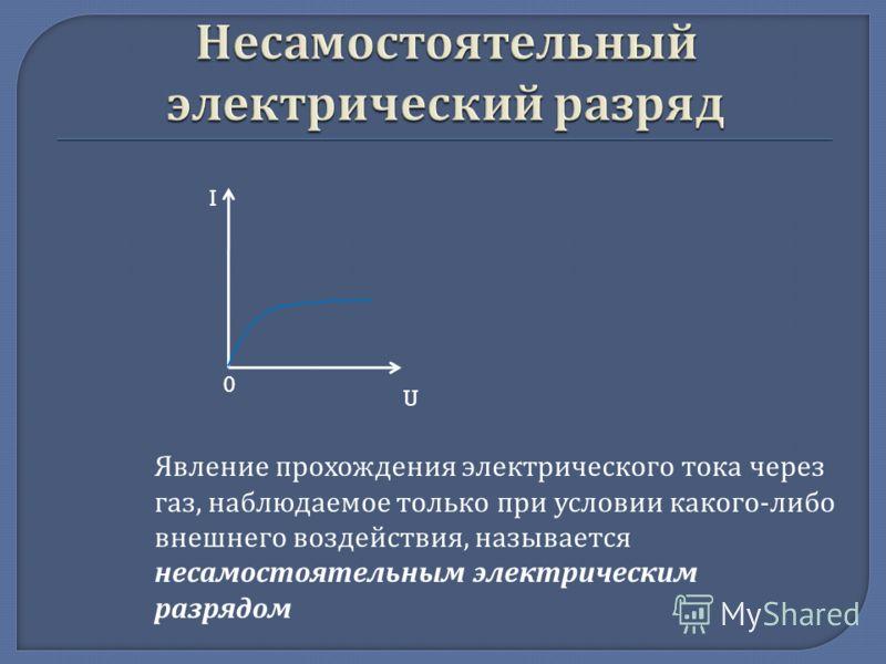 Явление прохождения электрического тока через газ, наблюдаемое только при условии какого - либо внешнего воздействия, называется несамостоятельным электрическим разрядом I U 0