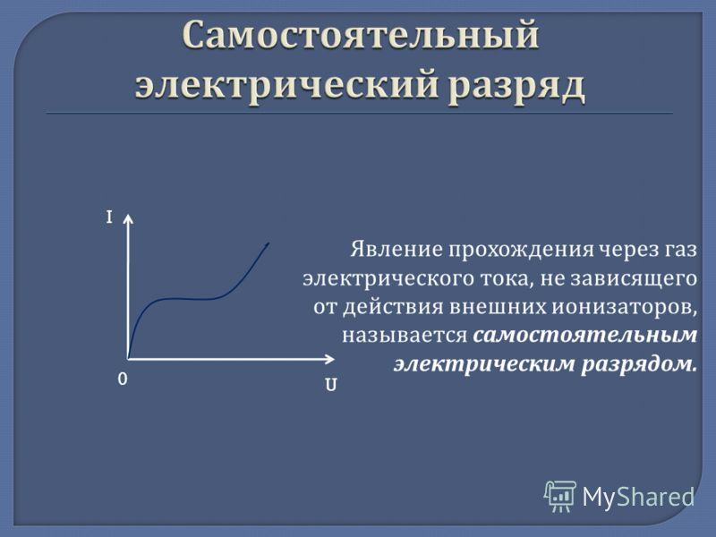 Явление прохождения через газ электрического тока, не зависящего от действия внешних ионизаторов, называется самостоятельным электрическим разрядом. I U 0