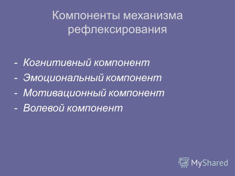 Компоненты механизма рефлексирования -Когнитивный компонент -Эмоциональный компонент -Мотивационный компонент -Волевой компонент